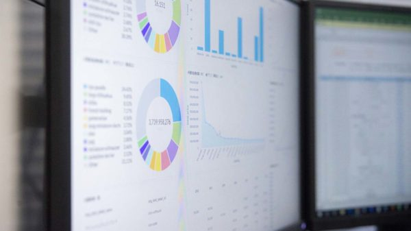 KPI Marketing Panama